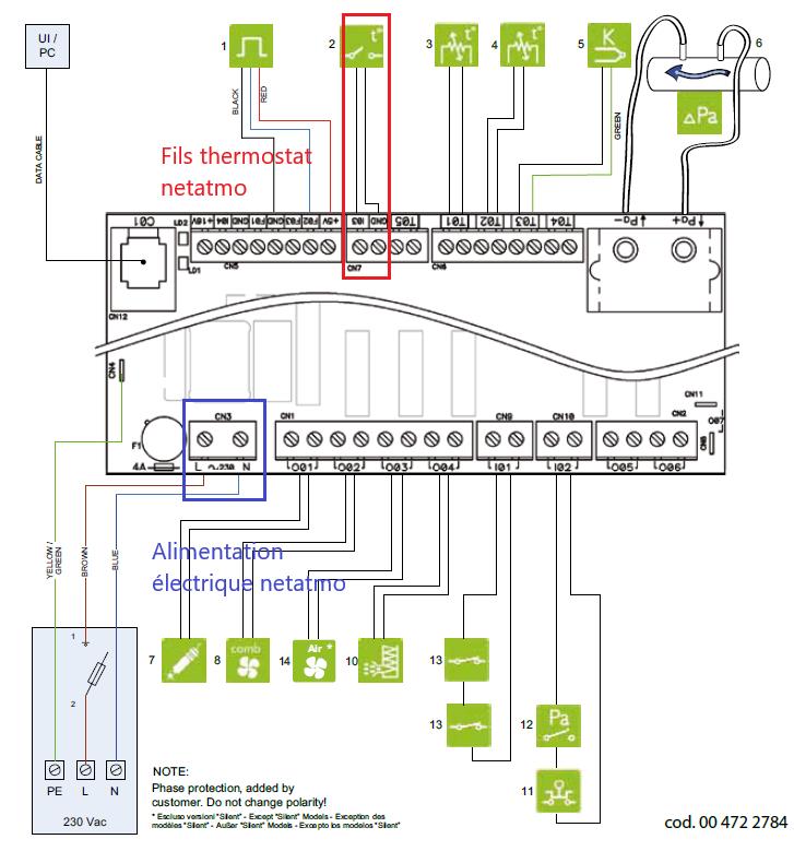 Thermostat Netatmo Et Poele à Granulé Dealabscom