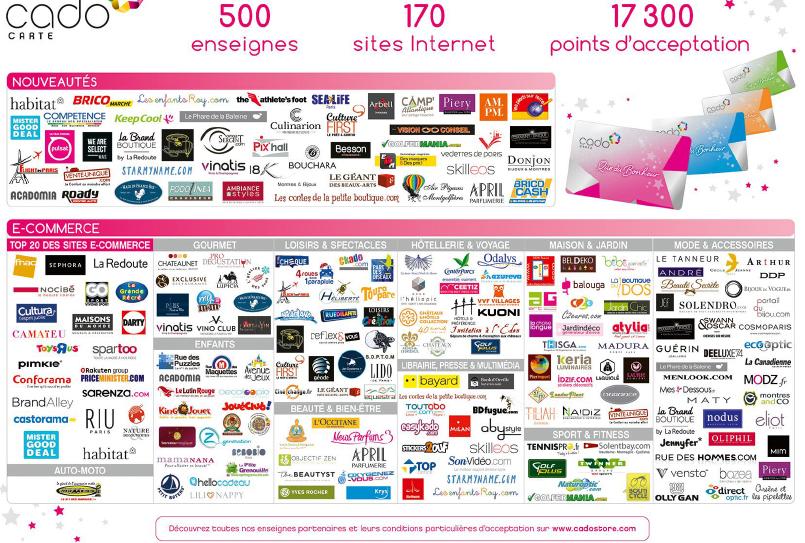 Carte Cado La Poste Decathlon.Utilisation Carte Cado Cadostore Sites Internet Dealabs Com