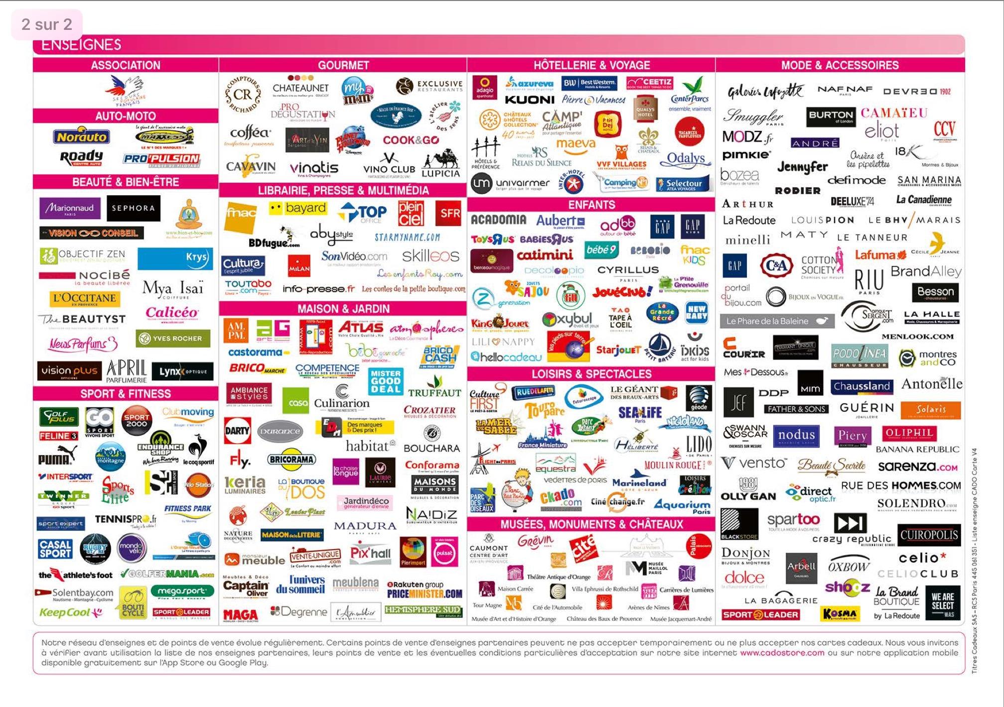 Carte Cado Site Partenaire.Carte Cado Store Dealabs Com