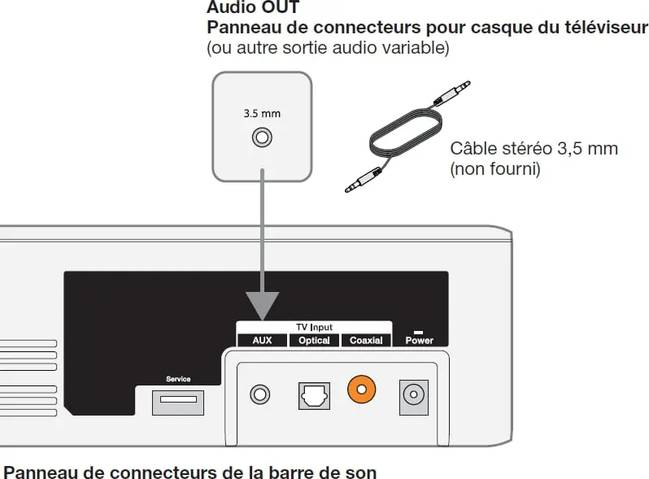barres de son-how_to-how-to