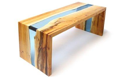 Table R 233 Sine 233 Poxy River Dealabs Com
