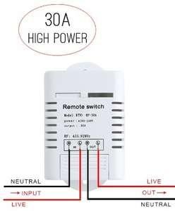Interrupteur connecté 3000 watts KTNNKG, Wifi & RF433mhz (compatible Google Home)