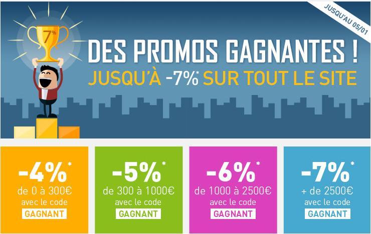 4% de réduction sans minimum d'achat, 5% dès 300€ d'achat, 6% dès 1000€, 7% dès 2500€