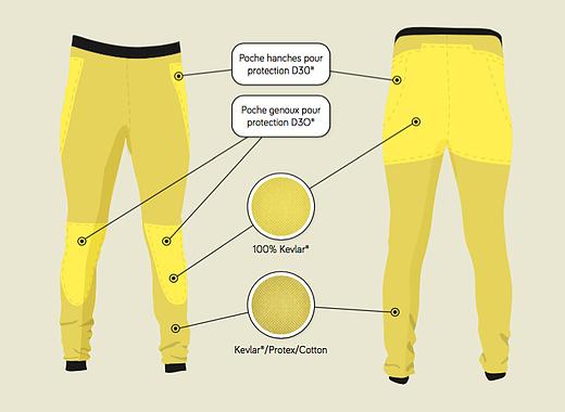 Protections hanches et genoux offertes à l'achat d'un legging / Protection coudes et épaules offertes à l'achat d'un gilet