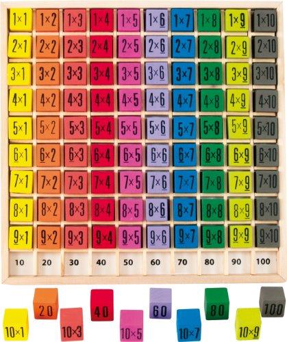 Jeu Éducatif et Scientifique Ulysse Couleurs d'enfance 3865 - Table de Multiplication (10 x 10)