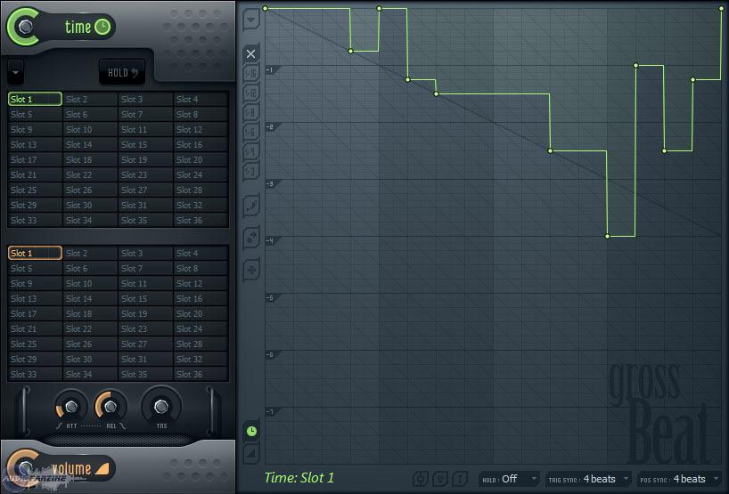 Plugin d'effets pour DAW Gross Beat