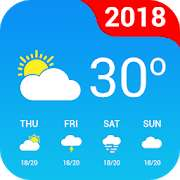 Hourly Weather Pro sur Android
