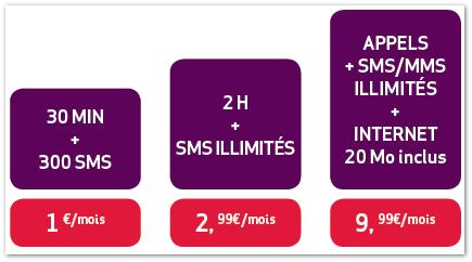 Réservé aux Abonnés Virigin Mobile : Edition Limitée Forfait Very (30 minutes + 300 SMS), par mois