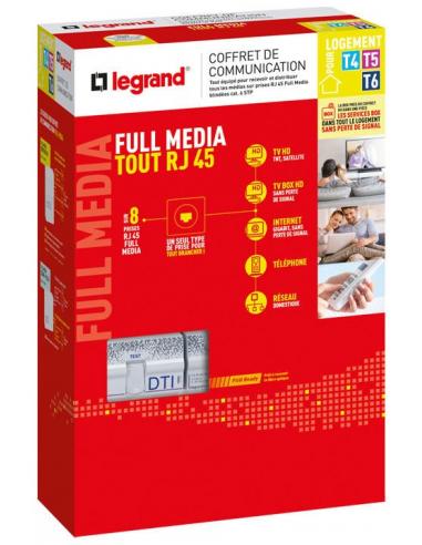 Coffret de communication Legrand  - 093079 - Full Media(TV, Internet, Tel) tout RJ45 (elecfusion.com)