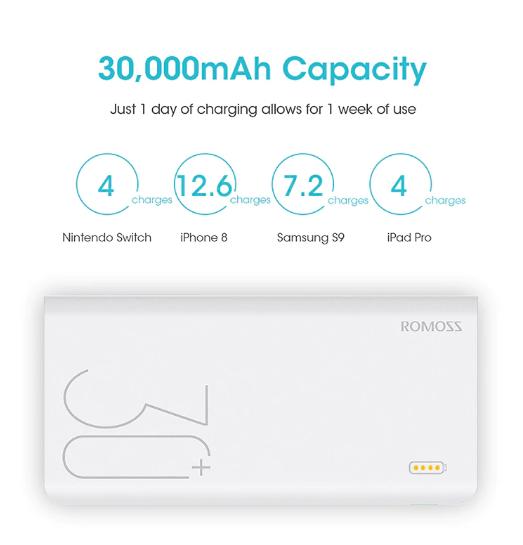 Batterie Portable Romoss Sense 8 - 30000Mah, 2 ports USB A, 1 USB C, Lightning et Micro USB en entrée