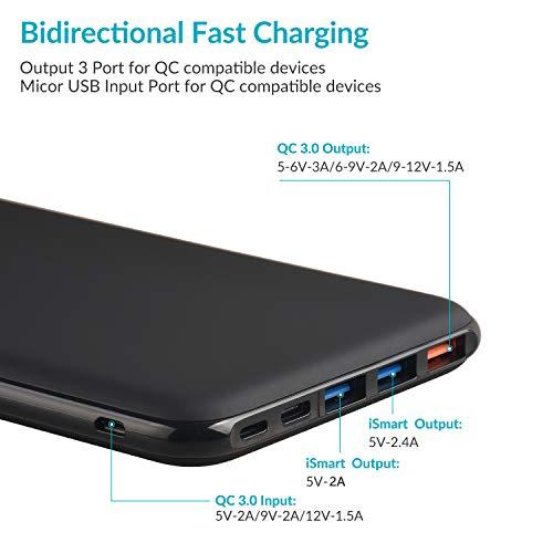 Batterie externe Charmast 26800 mAh - 4 ports USB (Vendeur tiers)
