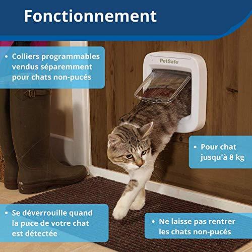 Chatière à Puce Électronique PetSafe