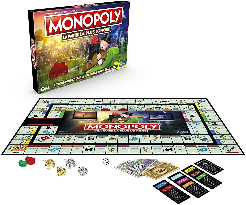 Jeu de société Monopoly : La Partie La Plus Longue