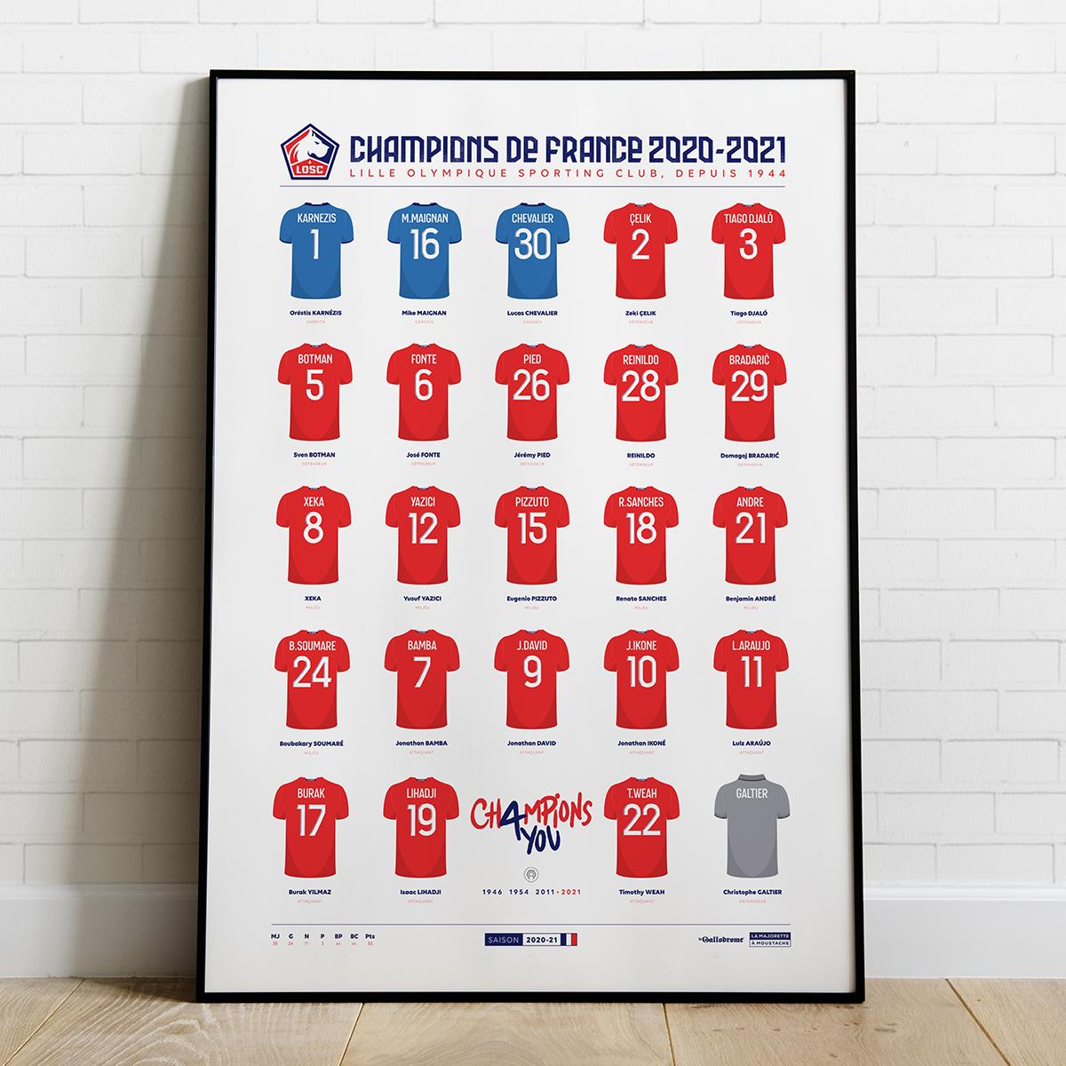 Affiche LOSC Le vestiaire des champions (legallodrome.com)
