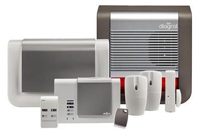 probleme alarme tike securite alarme et dgroupage solution with probleme alarme tike securite. Black Bedroom Furniture Sets. Home Design Ideas
