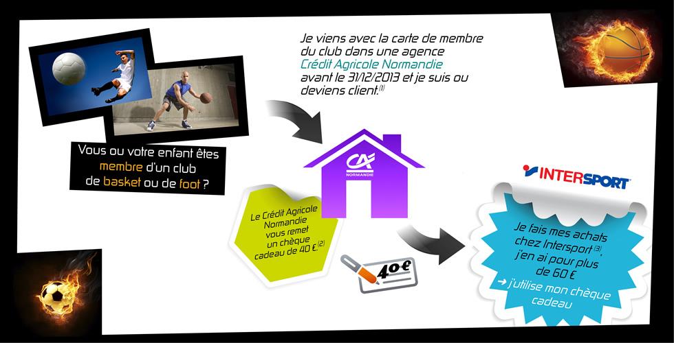 Bon d'achat de 40€ dès 60€ offert pour les clients Crédit Agricole Basse Normandie et adhérents d'un club de foot ou de basket