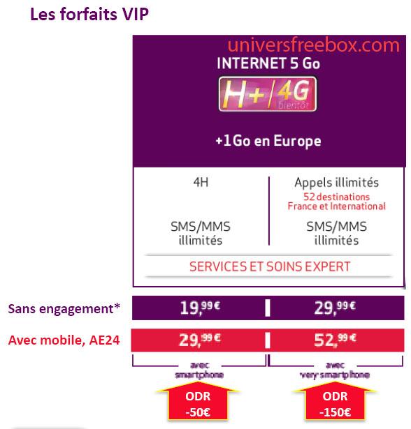 Forfaits H+/4G 5 Go + 1 Go Europe (Réseau Bouygues), par mois