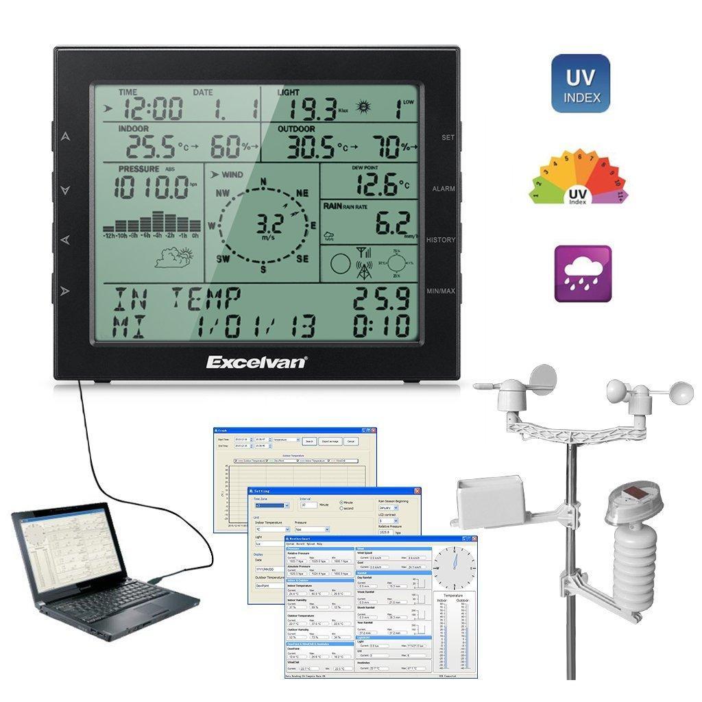 Station météo sans-fil Excelvan WH2310