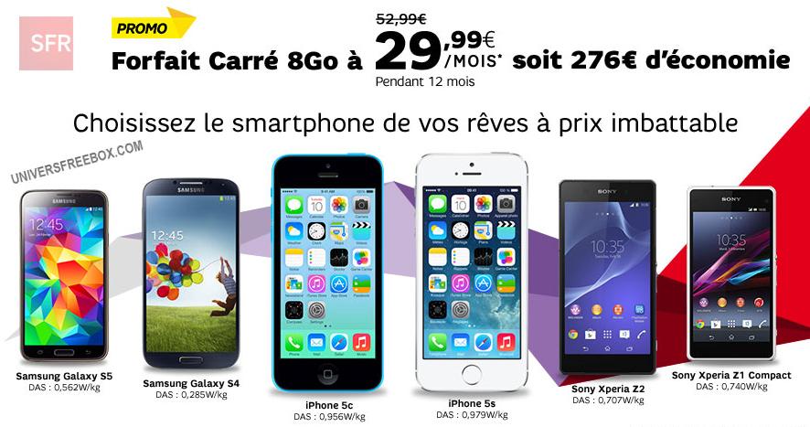 Sélection de smartphones (Iphone 5s/c, Xperia Z1/2 ou Galaxy S4/5) à tarif réduit + Abonnement mensuel SFR Carré 8Go