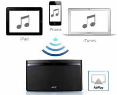 Enceinte sans-fil Bose Soundlink Air Noire