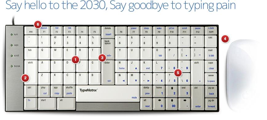 30% de réduction sur les claviers