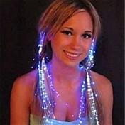Eclairage de Nuit LED